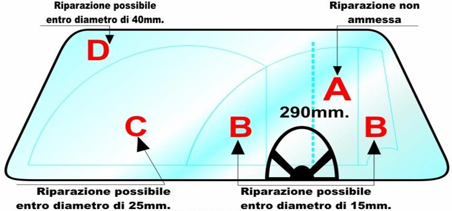 SPEED Glass Riparazione Parabrezza Auto